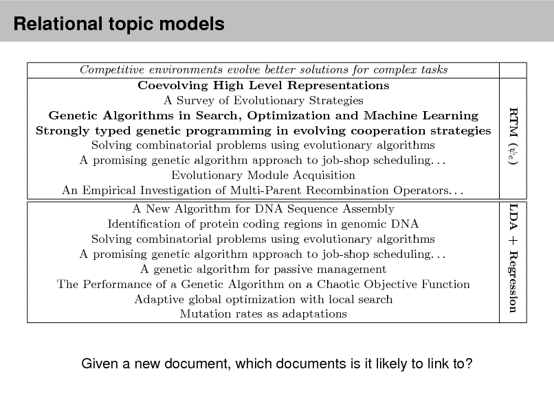Slide: Relational  Mediating instrumental variables A qualitative framework for probabilistic inference topicAdaptation for Self Regenerative MCMC models  ssion  Competitive environments evolve better solutions for complex tasks Coevolving High Level Representations A Survey of Evolutionary Strategies Genetic Algorithms in Search, Optimization and Machine Learning Strongly typed genetic programming in evolving cooperation strategies Solving combinatorial problems using evolutionary algorithms A promising genetic algorithm approach to job-shop scheduling. . . Evolutionary Module Acquisition An Empirical Investigation of Multi-Parent Recombination Operators. . . A New Algorithm for DNA Sequence Assembly Identication of protein coding regions in genomic DNA Solving combinatorial problems using evolutionary algorithms A promising genetic algorithm approach to job-shop scheduling. . . A genetic algorithm for passive management The Performance of a Genetic Algorithm on a Chaotic Objective Function Adaptive global optimization with local search Mutation rates as adaptations  Table Given a new suggested citations using RTM (likely toLDAto?Regres2 illustrates document, which documents is it e ) and link + sion as predictive models. These suggestions were computed from a model t on one of the folds of the Cora data. The top results illustrate suggested links  RTM (e ) LDA + Regression