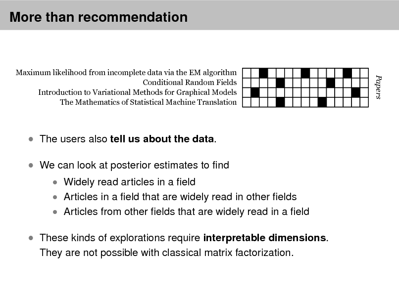 Slide: More than recommendation  Maximum likelihood from incomplete data via the EM algorithm Conditional Random Fields Introduction to Variational Methods for Graphical Models The Mathematics of Statistical Machine Translation  Papers   The users also tell us about the data.  We can look at posterior estimates to nd  Widely read articles in a eld  Articles in a eld that are widely read in other elds   Articles from other elds that are widely read in a eld   These kinds of explorations require interpretable dimensions. They are not possible with classical matrix factorization.