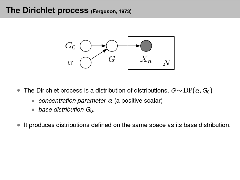 Slide: The Dirichlet process (Ferguson, 1973)  G0  G Xn N   The Dirichlet process is a distribution of distributions, G  DP(, G0 )  concentration parameter  (a positive scalar)  base distribution G0 .   It produces distributions dened on the same space as its base distribution.