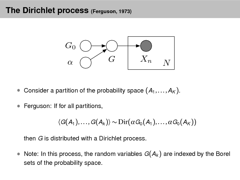 Slide: The Dirichlet process (Ferguson, 1973)  G0  G Xn N   Consider a partition of the probability space (A1 , . . . , AK ).  Ferguson: If for all partitions,  G(A1 ), . . . , G(Ak )  Dir(G0 (A1 ), . . . , G0 (AK )) then G is distributed with a Dirichlet process.   Note: In this process, the random variables G(Ak ) are indexed by the Borel sets of the probability space.