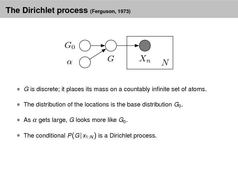 Slide: The Dirichlet process (Ferguson, 1973)  G0  G Xn N   G is discrete; it places its mass on a countably innite set of atoms.  The distribution of the locations is the base distribution G0 .  As  gets large, G looks more like G0 .  The conditional P (G | x1:N ) is a Dirichlet process.