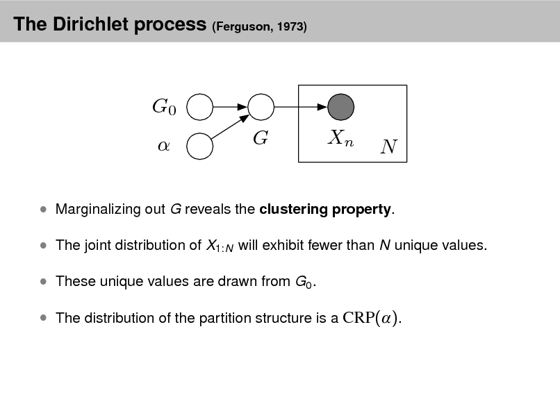 Slide: The Dirichlet process (Ferguson, 1973)  G0  G Xn N   Marginalizing out G reveals the clustering property.  The joint distribution of X1:N will exhibit fewer than N unique values.  These unique values are drawn from G0 .  The distribution of the partition structure is a CRP().