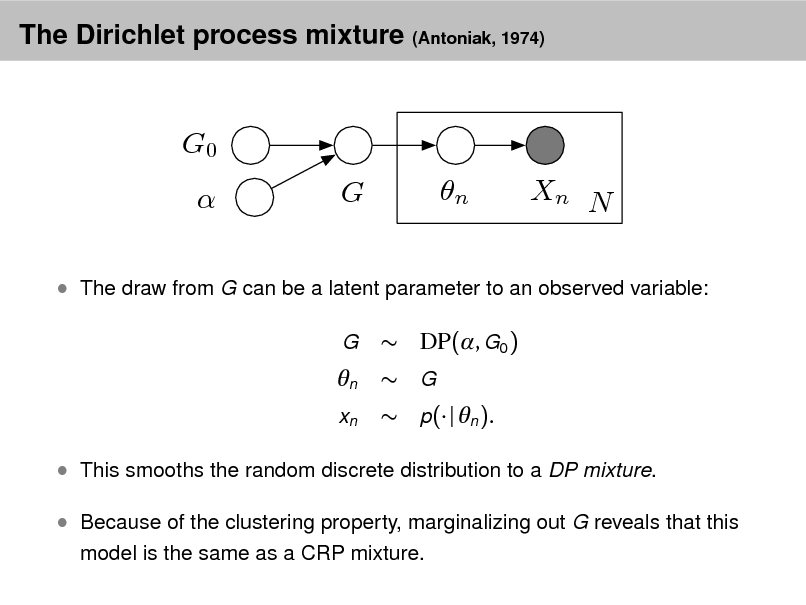 Slide: The Dirichlet process mixture (Antoniak, 1974)  G0  G n Xn N   The draw from G can be a latent parameter to an observed variable: G   DP(, G0 )  G  p( | n ).  n xn   This smooths the random discrete distribution to a DP mixture.  Because of the clustering property, marginalizing out G reveals that this model is the same as a CRP mixture.