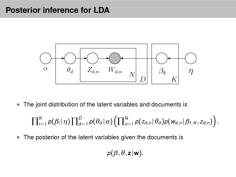 Slide: Posterior inference for LDA    d  Zd,n  Wd,n  N  k D K     The joint distribution of the latent variables and documents is K p(i i =1  | )  D p(d d =1  | )  N p(zd ,n | d )p(wd ,n | 1:K , zd ,n ) n=1  .   The posterior of the latent variables given the documents is p( ,  , z | w).