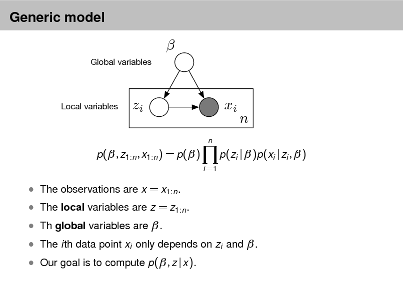 Slide: Generic model   Global variables  Local variables  zi n  xi  n  p( , z1:n , x1:n ) = p( ) i =1  p(zi |  )p(xi | zi ,  )   The observations are x = x1:n .  Th global variables are  .   The local variables are z = z1:n .   The ith data point xi only depends on zi and  .  Our goal is to compute p( , z | x ).