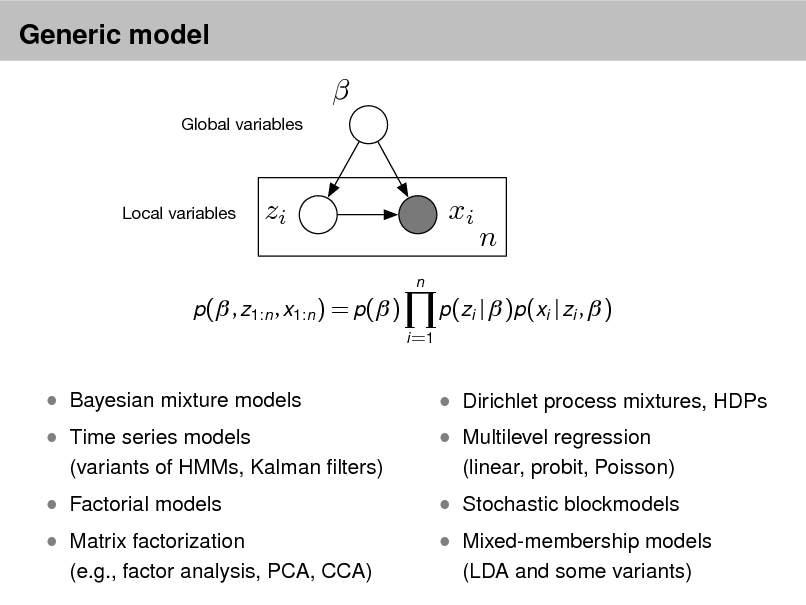 Slide: Generic model   Global variables  Local variables  zi n  xi  n  p( , z1:n , x1:n ) = p( ) i =1  p(zi |  )p(xi | zi ,  )   Bayesian mixture models  Time series models  Factorial models (variants of HMMs, Kalman lters)   Dirichlet process mixtures, HDPs  Multilevel regression (linear, probit, Poisson)   Matrix factorization   Stochastic blockmodels  (e.g., factor analysis, PCA, CCA)   Mixed-membership models (LDA and some variants)