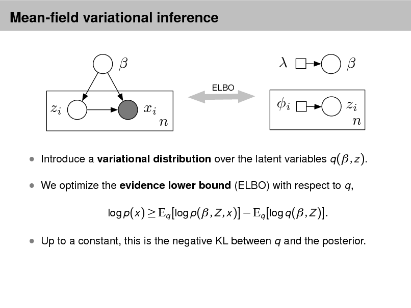 Slide: Mean-eld variational inference   ELBO   xi i n   zi n  zi   Introduce a variational distribution over the latent variables q ( , z ).  We optimize the evidence lower bound (ELBO) with respect to q, log p(x )  Eq [log p( , Z , x )]  Eq [log q ( , Z )].   Up to a constant, this is the negative KL between q and the posterior.