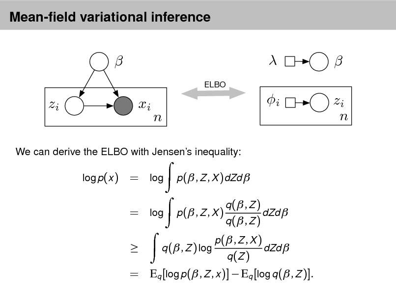 Slide: Mean-eld variational inference   ELBO   xi i n   zi n  zi  We can derive the ELBO with Jensens inequality: log p(x )  = log = log   p( , Z , X )dZd  p( , Z , X ) q ( , Z ) q ( , Z ) q (Z ) dZd  dZd   q ( , Z ) log  p( , Z , X )  = Eq [log p( , Z , x )]  Eq [log q ( , Z )].