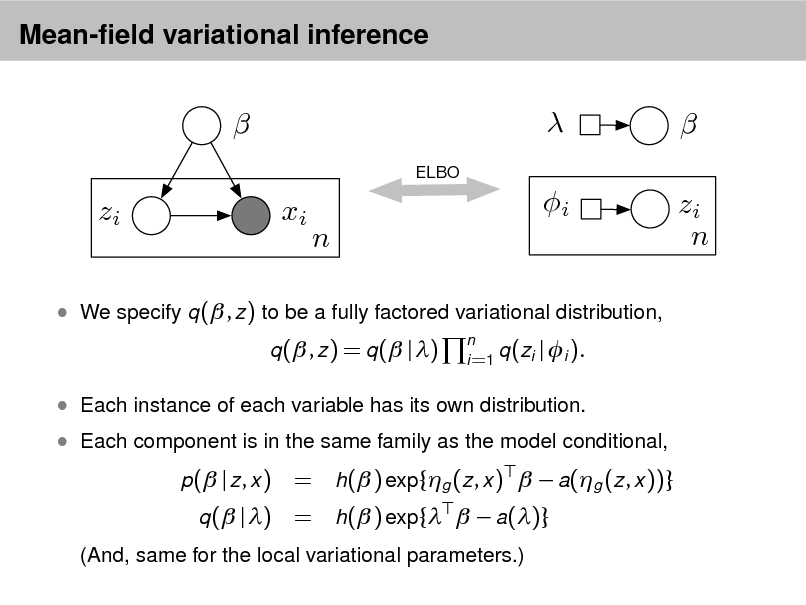 Slide: Mean-eld variational inference   ELBO   xi i n   zi n  zi   We specify q ( , z ) to be a fully factored variational distribution, q ( , z ) = q ( | ) n q (zi i =1  | i ).   Each instance of each variable has its own distribution. p( | z , x )   Each component is in the same family as the model conditional, q ( | )  = h( ) exp{g (z , x )   a(g (z , x ))} = h( ) exp{   a()}  (And, same for the local variational parameters.)