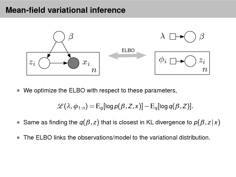 Slide: Mean-eld variational inference   ELBO   xi i n   zi n  zi   We optimize the ELBO with respect to these parameters,  (, 1:n ) = Eq [log p( , Z , x )]  Eq [log q ( , Z )].  Same as nding the q ( , z ) that is closest in KL divergence to p( , z | x )  The ELBO links the observations/model to the variational distribution.