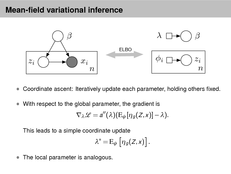Slide: Mean-eld variational inference   ELBO   xi i n   zi n  zi   Coordinate ascent: Iteratively update each parameter, holding others xed.  With respect to the global parameter, the gradient is    = a ()(E [g (Z , x )]  ).  This leads to a simple coordinate update   = E g (Z , x ) .  The local parameter is analogous.