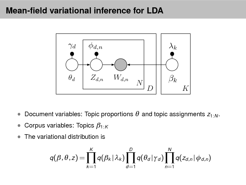 Slide: Mean-eld variational inference for LDA  d  d,n  k  d  Zd,n  Wd,n  N  k D K   Document variables: Topic proportions  and topic assignments z1:N .  Corpus variables: Topics 1:K  The variational distribution is K  D  N  q ( ,  , z ) = k =1  q (k | k ) d =1  q (d | d ) n =1  q (zd ,n | d ,n )