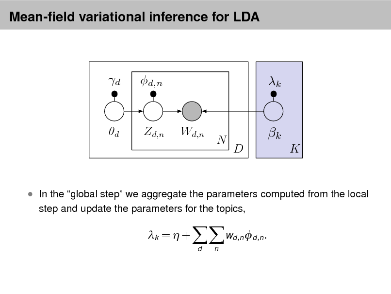 Slide: Mean-eld variational inference for LDA  d  d,n  k  d  Zd,n  Wd,n  N  k D K   In the global step we aggregate the parameters computed from the local step and update the parameters for the topics,  k =  + d n  wd ,n d ,n .