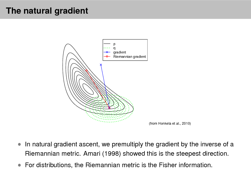 "Slide: The natural gradient R IEMANNIAN C ONJUGATE G RADIENT FOR VB  ! "" #$%&'()* +'(,%))'%)-#$%&'()*  (from Honkela et al., 2010)   In natural gradient ascent, we premultiply the gradient by the inverse of a Riemannian metric. Amari (1998) showed this is the steepest direction.  Figure 1: Gradient and Riemannian gradient directions are shown for the mean of distribution q. VB learning with a diagonal covariance is applied to the posterior p(x, y) ! exp[9(xy  1)2  x2  y2 ]. The Riemannian gradient strengthens the updates in the directions where the uncertainty is large.   For distributions, the Riemannian metric is the Fisher information. the conjugate gradient algorithm with their Riemannian counterparts: Riemannian inner products and norms, parallel transport of gradient vectors between different tangent spaces as well as line searches and steps along geodesics in the Riemannian space. In practical algorithms some of these"