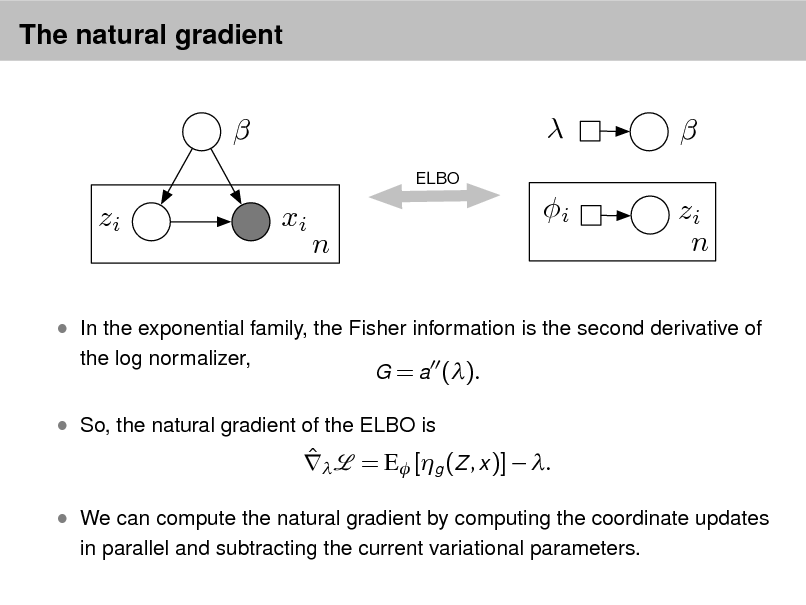 Slide: The natural gradient   ELBO   xi i n   zi n  zi   In the exponential family, the Fisher information is the second derivative of the log normalizer, G = a ().   So, the natural gradient of the ELBO is     = E [g (Z , x )]  .   We can compute the natural gradient by computing the coordinate updates in parallel and subtracting the current variational parameters.