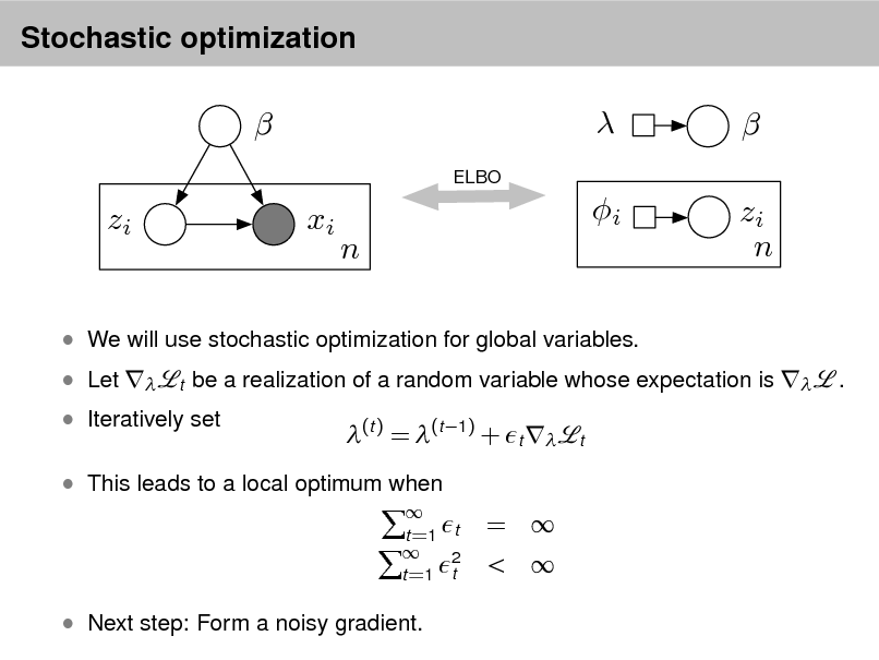 Slide: Stochastic optimization   ELBO   xi i n   zi n  zi   Iteratively set   Let    We will use stochastic optimization for global variables. t  be a realization of a random variable whose expectation is   .  (t ) = (t 1) + t    t   This leads to a local optimum when t =1  t  =  <     2 t =1 t  Next step: Form a noisy gradient.