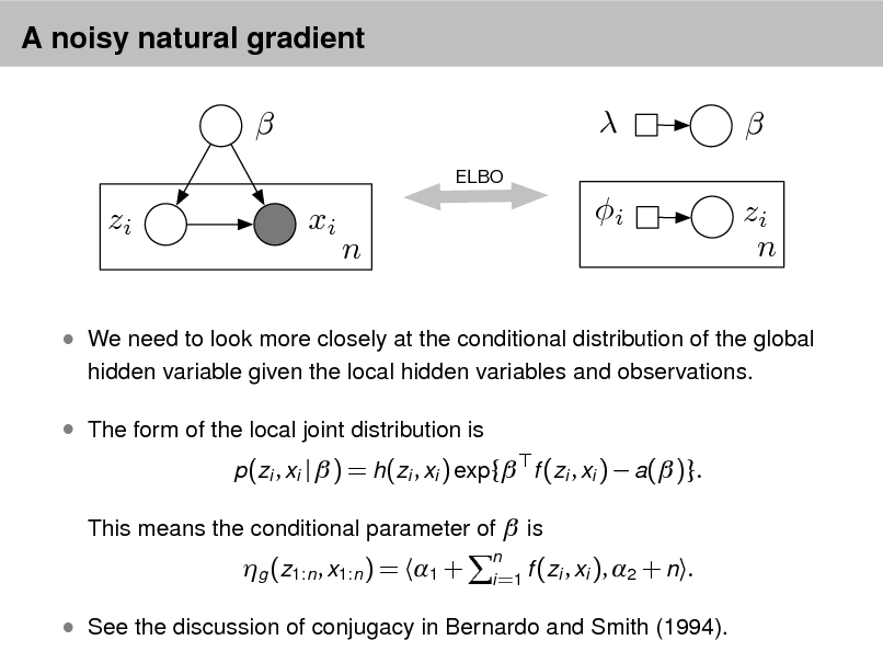 Slide: A noisy natural gradient   ELBO   xi i n   zi n  zi   We need to look more closely at the conditional distribution of the global hidden variable given the local hidden variables and observations.   The form of the local joint distribution is  p(zi , xi |  ) = h(zi , xi ) exp{ f (zi , xi )  a( )}.  This means the conditional parameter of  is  g (z1:n , x1:n ) = 1 +  n f (zi , xi ), 2 + n. i =1   See the discussion of conjugacy in Bernardo and Smith (1994).