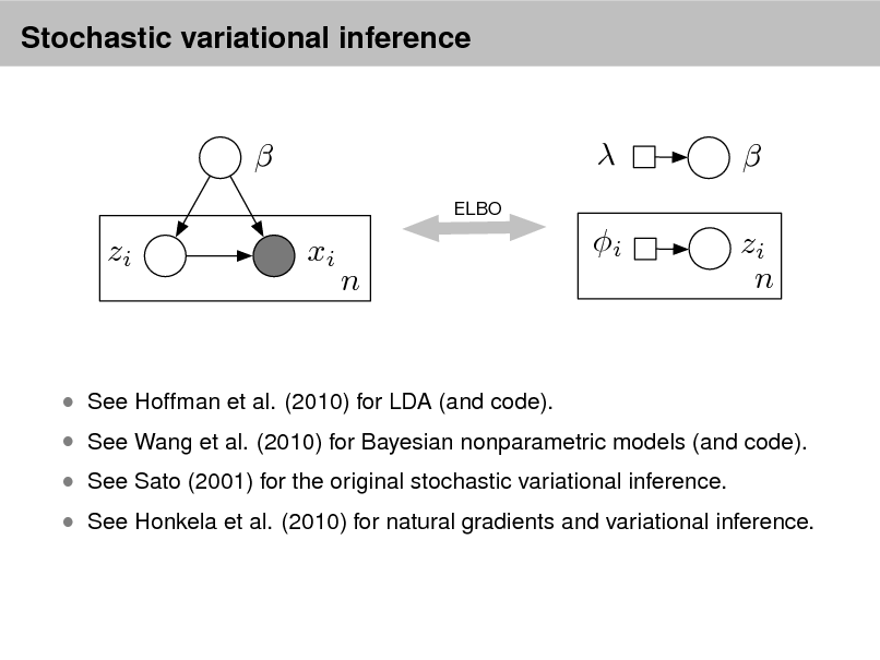 Slide: Stochastic variational inference   ELBO   xi i n   zi n  zi   See Wang et al. (2010) for Bayesian nonparametric models (and code).  See Sato (2001) for the original stochastic variational inference.  See Honkela et al. (2010) for natural gradients and variational inference.   See Hoffman et al. (2010) for LDA (and code).