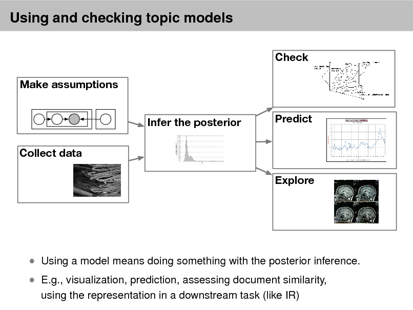 Slide: Using and checking topic models Check Make assumptions Infer the posterior Collect data Explore Predict   E.g., visualization, prediction, assessing document similarity, using the representation in a downstream task (like IR)   Using a model means doing something with the posterior inference.