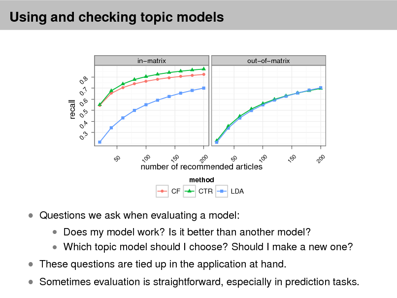 Slide: Using and checking topic models inmatrix 0. 8 q q q q q q  outofmatrix  q  q  7  recall  0.  6  0.  q q  0.  3  0.  4  0.  5  10 0  15 0  20 0  10 0  15 0  number of recommended articles method q  CF  CTR  LDA   Questions we ask when evaluating a model:   These questions are tied up in the application at hand.   Does my model work? Is it better than another model?  Which topic model should I choose? Should I make a new one?   Sometimes evaluation is straightforward, especially in prediction tasks.  20 0  50  50