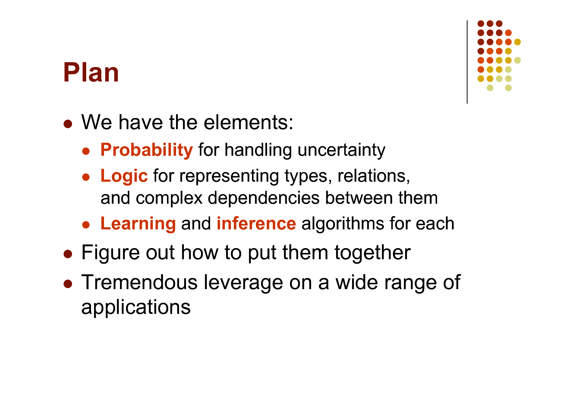 Slide: Plan   We have the elements:      Probability for handling uncertainty Logic for representing types, relations, and complex dependencies between them Learning and inference algorithms for each  Figure out how to put them together  Tremendous leverage on a wide range of applications