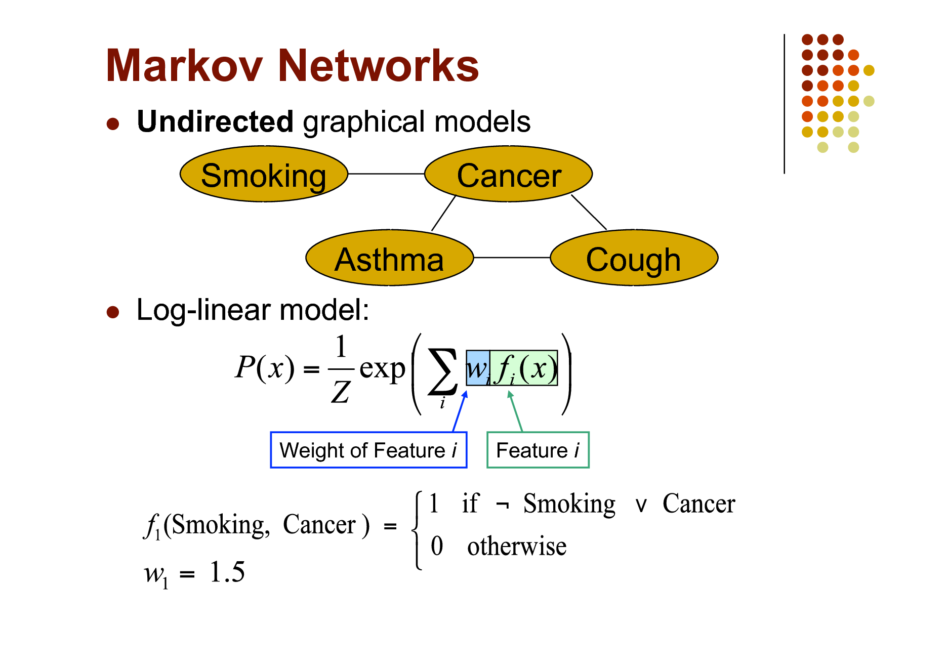 Slide: Markov Networks   Undirected graphical models  Smoking Asthma   Cancer Cough  Log-linear model:  Weight of Feature i  Feature i
