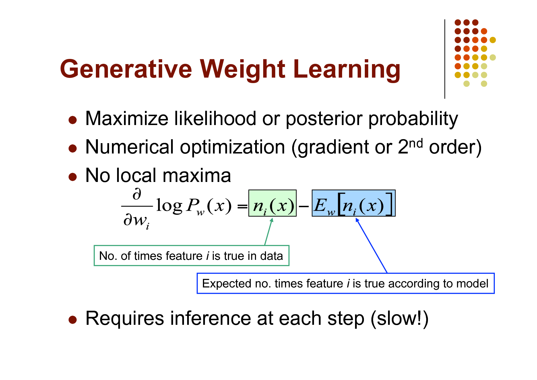 Slide: Generative Weight Learning Maximize likelihood or posterior probability  Numerical optimization (gradient or 2nd order)  No local maxima   No. of times feature i is true in data Expected no. times feature i is true according to model    Requires inference at each step (slow!)