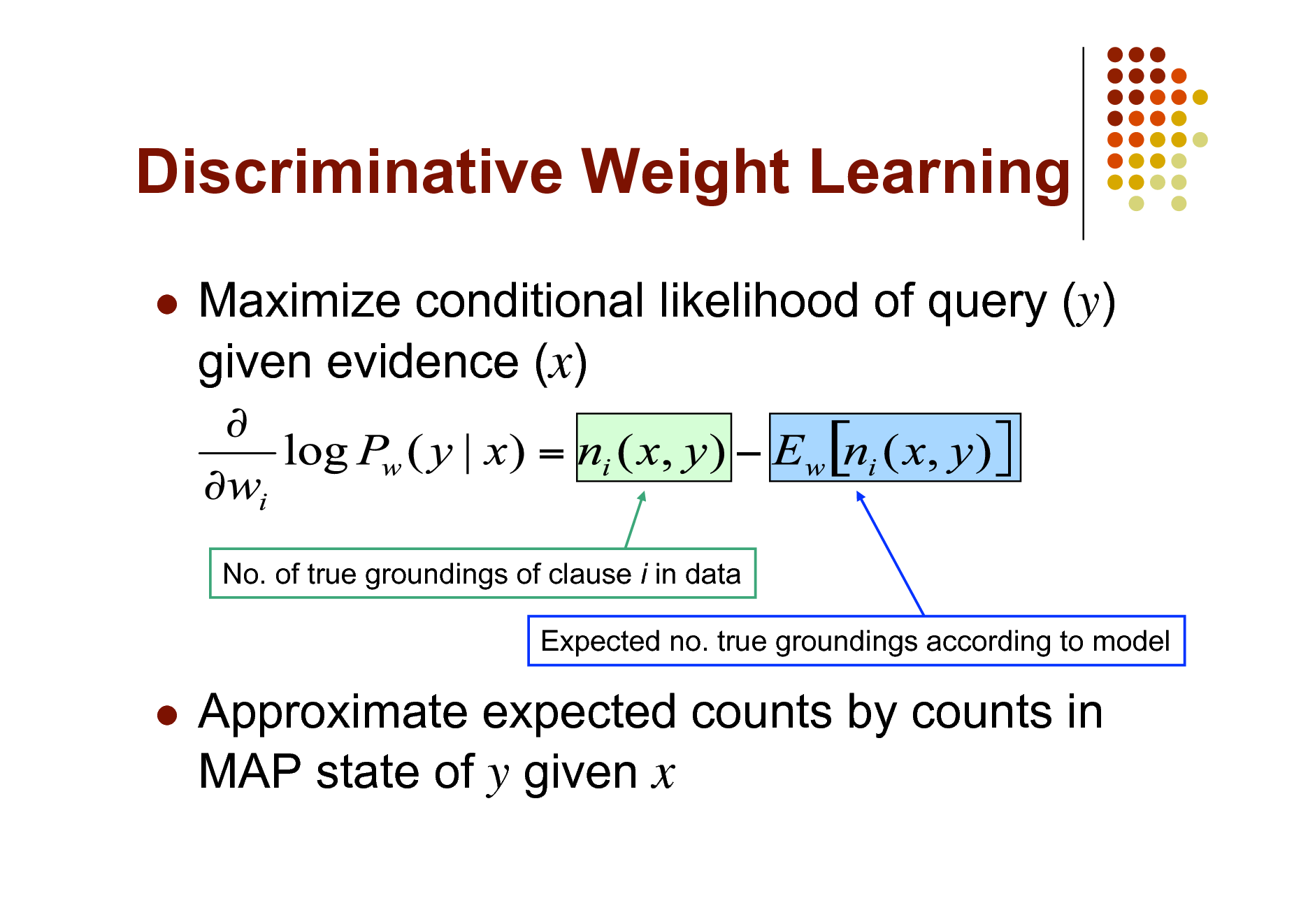 Slide: Discriminative Weight Learning   Maximize conditional likelihood of query (y) given evidence (x)  No. of true groundings of clause i in data Expected no. true groundings according to model    Approximate expected counts by counts in MAP state of y given x