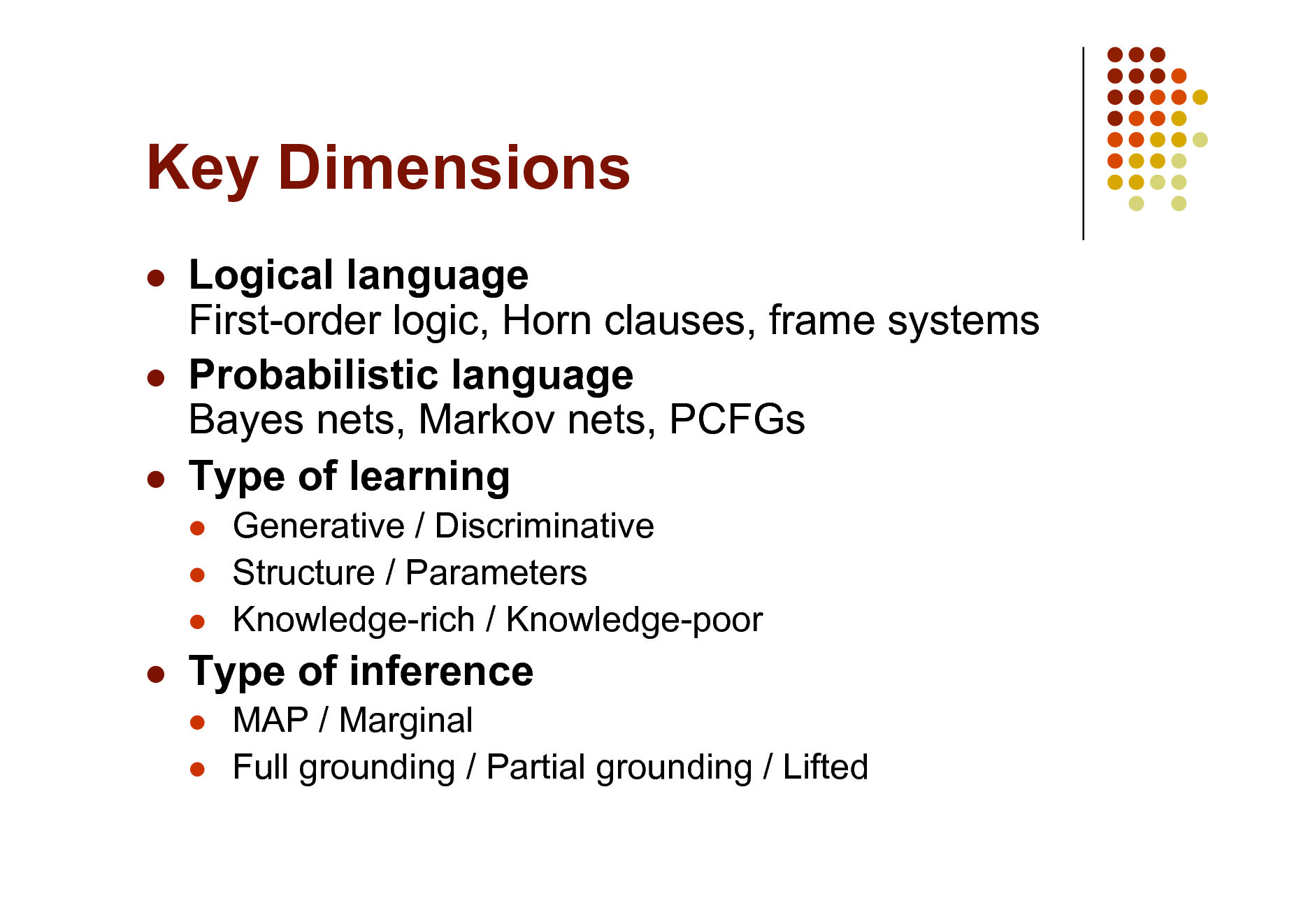 Slide: Key Dimensions     Logical language First-order logic, Horn clauses, frame systems Probabilistic language Bayes nets, Markov nets, PCFGs Type of learning     Generative / Discriminative Structure / Parameters Knowledge-rich / Knowledge-poor MAP / Marginal Full grounding / Partial grounding / Lifted    Type of inference
