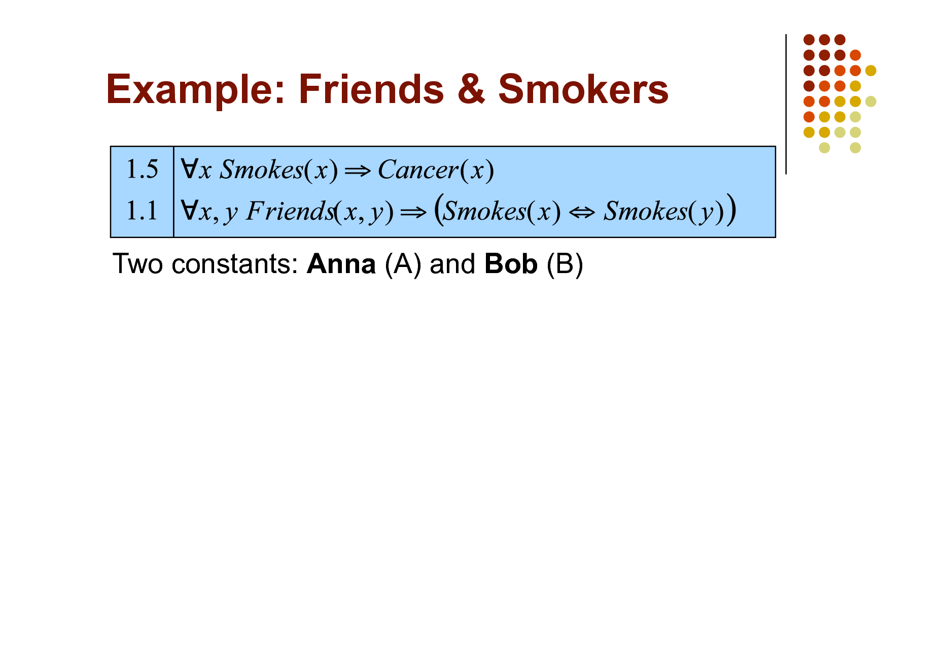Slide: Example: Friends & Smokers  Two constants: Anna (A) and Bob (B)