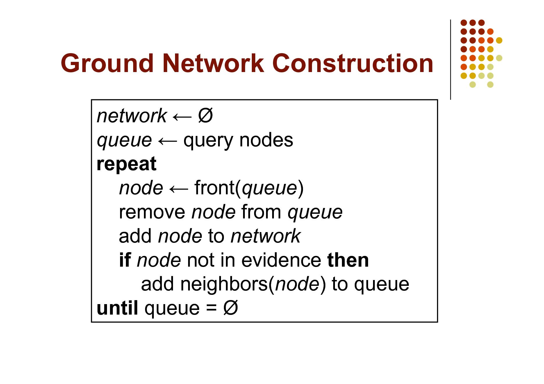 Slide: Ground Network Construction network   queue  query nodes repeat node  front(queue) remove node from queue add node to network if node not in evidence then add neighbors(node) to queue until queue =