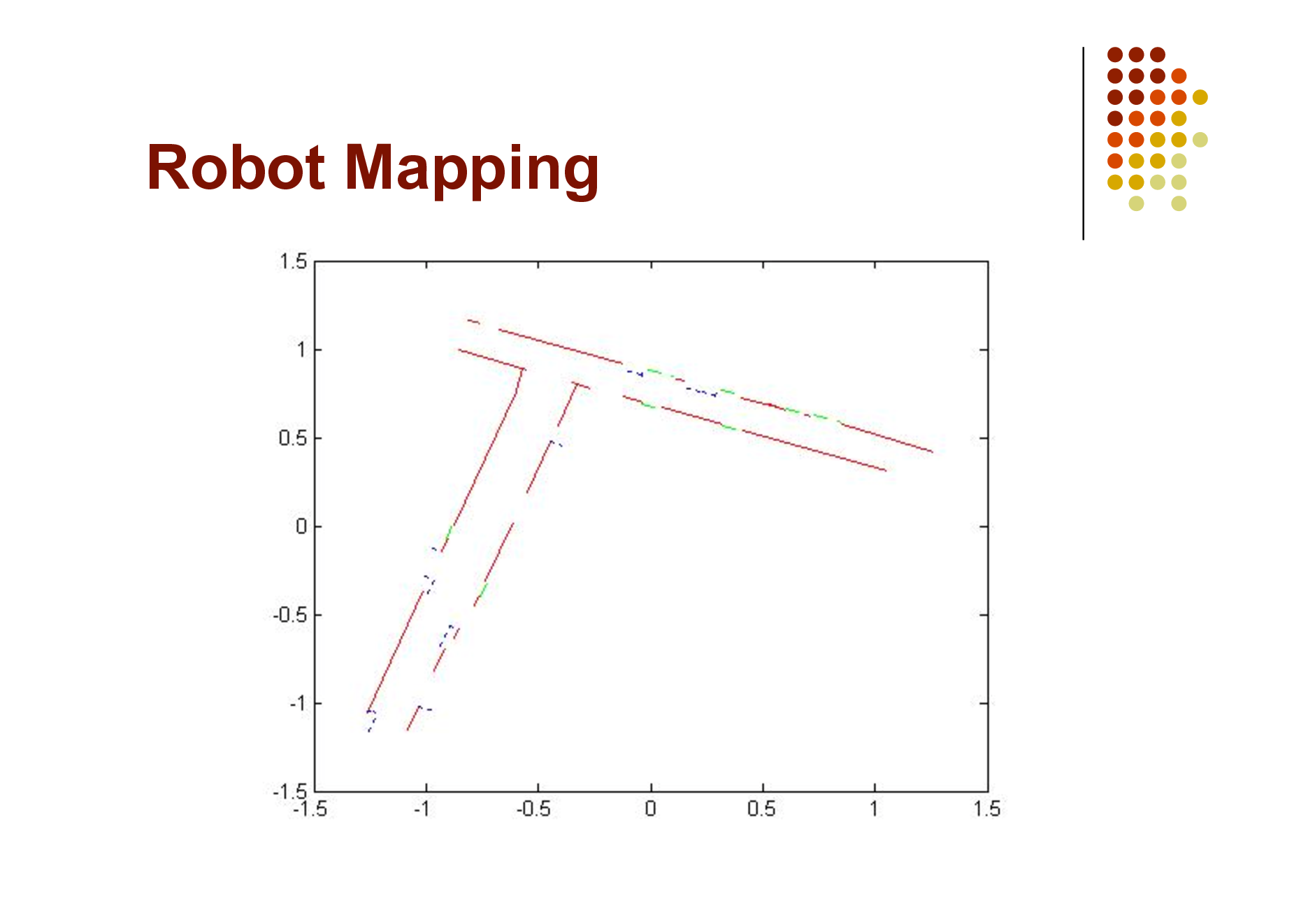 Slide: Robot Mapping