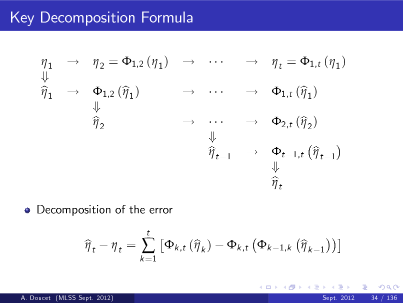 Slide: Key Decomposition Formula 1 + b1   ! !   2 = 1,2 ( 1 ) 1,2 (b1 )  + b2   ! ! ! + bt   ! ! ! 1   t = 1,t ( 1 ) 1,t (b1 )  1,t  !  Decomposition of the error bt  t =  t + bt   2,t (b2 )   bt   1  k =1    t  k ,t (bk )   k ,t k  1,k  bk   1  A. Doucet (MLSS Sept. 2012)  Sept. 2012  34 / 136