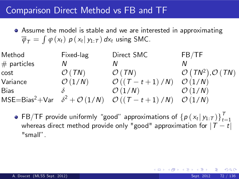 "Slide: Comparison Direct Method vs FB and TF Assume the model is stable and we are interested in approximating R T =  (xt ) p ( xt j y1:T ) dxt using SMC. Fixed-lag N O (TN ) O (1/N )  2 + O (1/N ) Direct SMC N O (TN ) O ((T t + 1) /N ) O (1/N ) O ((T t + 1) /N )  Method # particles cost Variance Bias MSE=Bias2 +Var  FB/TF N O TN 2 ,O (TN ) O (1/N ) O (1/N ) O (1/N )  FB/TF provide uniformly good approximations of fp ( xt j y1:T )gT=1 t whereas direct method provide only ""good"" approximation for jT t j ""small.  A. Doucet (MLSS Sept. 2012)  Sept. 2012  72 / 136"