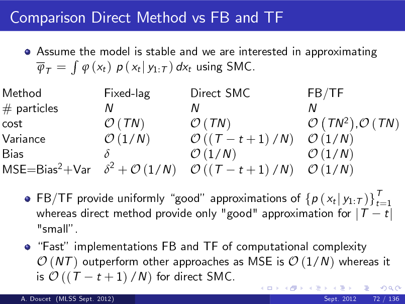"Slide: Comparison Direct Method vs FB and TF Assume the model is stable and we are interested in approximating R T =  (xt ) p ( xt j y1:T ) dxt using SMC. Fixed-lag N O (TN ) O (1/N )  2 + O (1/N ) Direct SMC N O (TN ) O ((T t + 1) /N ) O (1/N ) O ((T t + 1) /N )  Method # particles cost Variance Bias MSE=Bias2 +Var  FB/TF N O TN 2 ,O (TN ) O (1/N ) O (1/N ) O (1/N )  FB/TF provide uniformly good approximations of fp ( xt j y1:T )gT=1 t whereas direct method provide only ""good"" approximation for jT t j ""small. Fast implementations FB and TF of computational complexity O (NT ) outperform other approaches as MSE is O (1/N ) whereas it is O ((T t + 1) /N ) for direct SMC. A. Doucet (MLSS Sept. 2012) Sept. 2012 72 / 136"