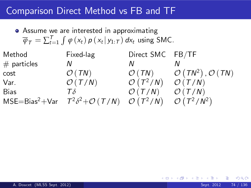 Slide: Comparison Direct Method vs FB and TF Assume we are interested in approximating R T = T=1  (xt ) p ( xt j y1:T ) dxt using SMC. t Fixed-lag N O (TN ) O (T /N ) T T 2 2 +O (T /N ) Direct SMC N O (TN ) O T 2 /N O (T /N ) O T 2 /N  Method # particles cost Var. Bias MSE=Bias2 +Var  FB/TF N O TN 2 , O (TN ) O (T /N ) O (T /N ) O T 2 /N 2  A. Doucet (MLSS Sept. 2012)  Sept. 2012  74 / 136