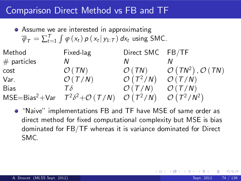 Slide: Comparison Direct Method vs FB and TF Assume we are interested in approximating R T = T=1  (xt ) p ( xt j y1:T ) dxt using SMC. t Fixed-lag N O (TN ) O (T /N ) T T 2 2 +O (T /N ) Direct SMC N O (TN ) O T 2 /N O (T /N ) O T 2 /N  Method # particles cost Var. Bias MSE=Bias2 +Var  FB/TF N O TN 2 , O (TN ) O (T /N ) O (T /N ) O T 2 /N 2  Naive implementations FB and TF have MSE of same order as direct method for xed computational complexity but MSE is bias dominated for FB/TF whereas it is variance dominated for Direct SMC.  A. Doucet (MLSS Sept. 2012)  Sept. 2012  74 / 136