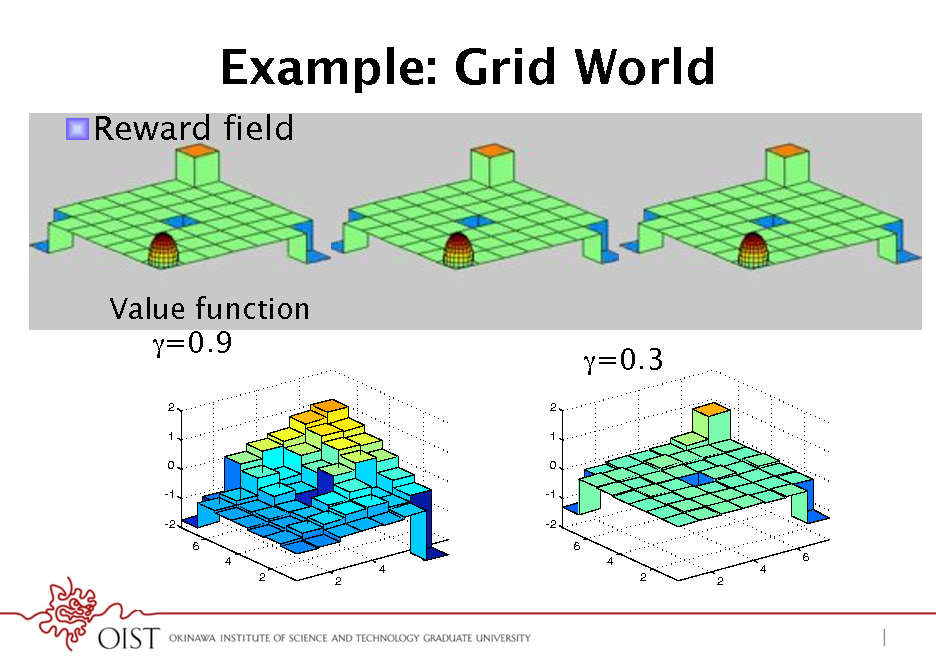 Slide: Example: Grid World ! Reward field  Value function
