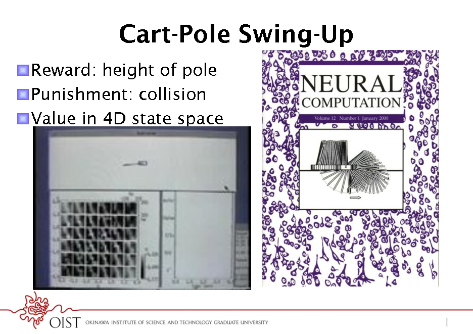 Slide: Cart-Pole Swing-Up ! Reward: height of pole ! Punishment: collision ! Value in 4D state space