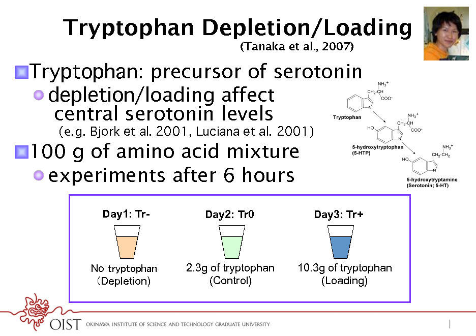 Slide: Tryptophan Depletion/Loading (Tanaka et al., 2007)  ! Tryptophan: precursor of serotonin ! depletion/loading affect central serotonin levels (e.g. Bjork et al. 2001, Luciana et al. 2001)  ! 100 g of amino acid mixture ! experiments after 6 hours Day1: TrDay2: Tr0    Day3: Tr+  No Depletion)  2.3g of tryptophan (Control)  10.3g of tryptophan (Loading)
