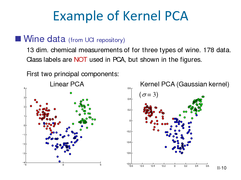 Slide: Example of Kernel PCA  Wine data (from UCI repository)  13 dim. chemical measurements of for three types of wine. 178 data. Class labels are NOT used in PCA, but shown in the figures. First two principal components: 4  Linear PCA  0.6  Kernel PCA (Gaussian kernel) ( = 3)  3  0.4  2  0.2 1  0 0  -0.2 -1  -2  -0.4  -3  -0.6  -4 -5  0  5  -0.8 -0.8  -0.6  -0.4  -0.2  0  0.2  0.4  0.6  II-10