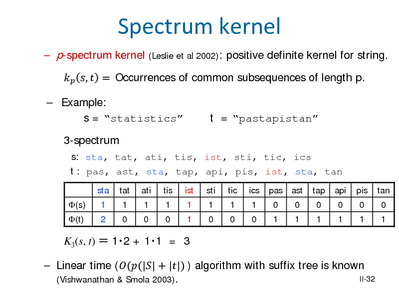 Slide: Spectrum kernel  p-spectrum kernel  Example: s = statistics 3-spectrum s: sta, tat, ati, tis, ist, sti, tic, ics t : pas, ast, sta, tap, api, pis, ist, sta, tan sta (s) (t) 1 2 tat 1 0 ati 1 0 tis 1 0 ist 1 1 sti 1 0 tic 1 0 ics 1 0 pas 0 1 ast 0 1 tap 0 1 api 0 1 pis 0 1 tan 0 1   ,  = Occurrences of common subsequences of length p. (Leslie et al 2002):  positive definite kernel for string.  t = pastapistan   Linear time (((|| + ||) ) algorithm with suffix tree is known II-32 (Vishwanathan & Smola 2003).  K3(s, t)  12 + 11 = 3