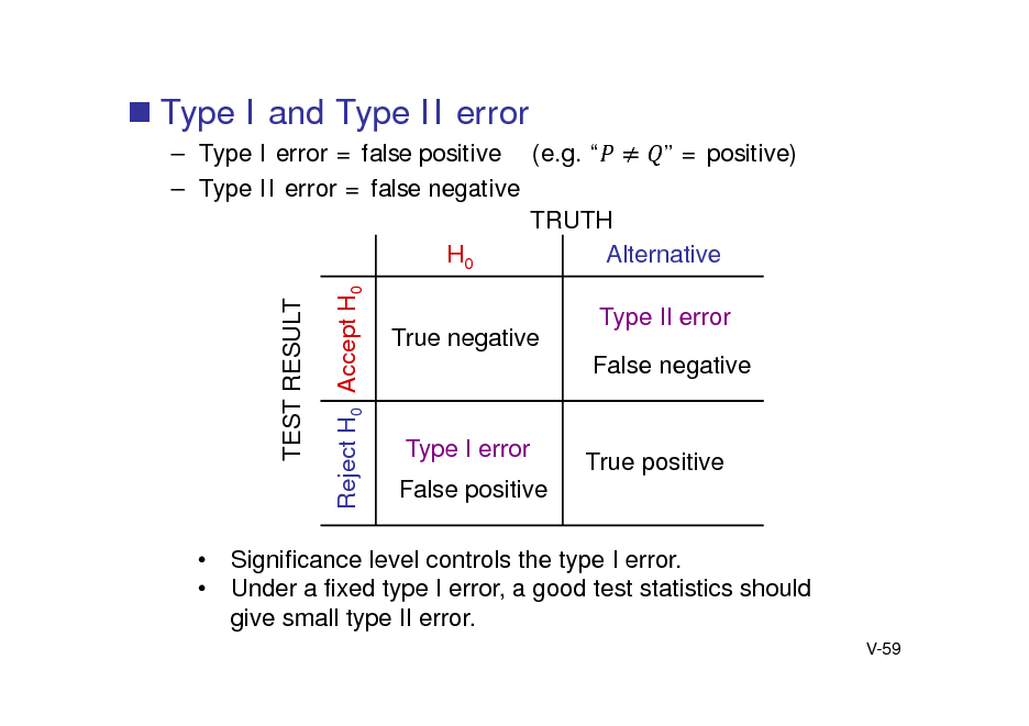 Slide:  Type I and Type II error  Type I error = false positive (e.g.   = positive)  Type II error = false negative TRUTH H0 Alternative Reject H0 Accept H0 TEST RESULT True negative Type II error False negative Type I error False positive  True positive     Significance level controls the type I error. Under a fixed type I error, a good test statistics should give small type II error. V-59