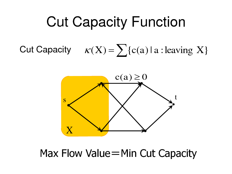 Slide: Cut Capacity Function Cut Capacity   ( X )  {c(a) | a : leaving X } c( a )  0  s  t  X  Max Flow ValueMin Cut Capacity