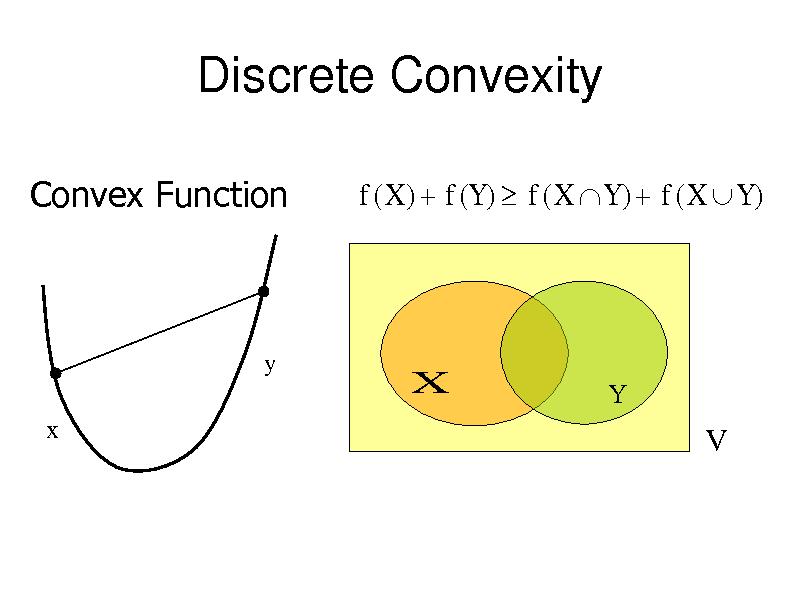 Slide: Discrete Convexity Convex Function f ( X )  f (Y )  f ( X  Y )  f ( X  Y )  y  X  Y  x  V