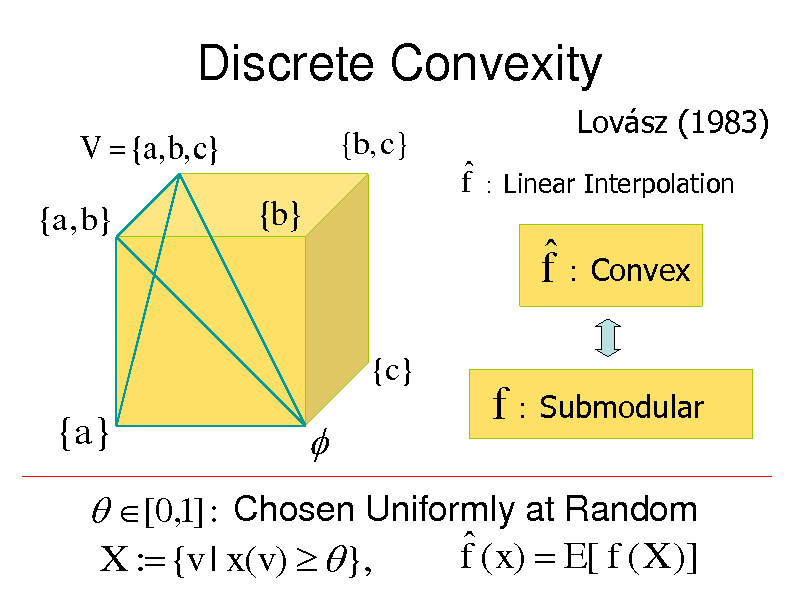 Slide: Discrete Convexity V  {a, b, c} {a, b} {b, c} Lovsz (1983)  f  Linear Interpolation  {b}  f  Convex {c}  {a}    f  Submodular   [0,1] : Chosen Uniformly at Random  f ( x)  E[ f ( X )] X : {v | x(v)   },