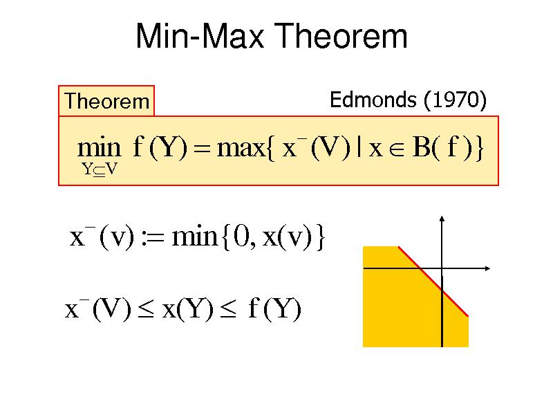 Slide: Min-Max Theorem Theorem  Y V  Edmonds (1970)  min f (Y )  max{ x (V ) | x  B( f )}  x (v) : min{0, x(v)} x (V )  x(Y )  f (Y )