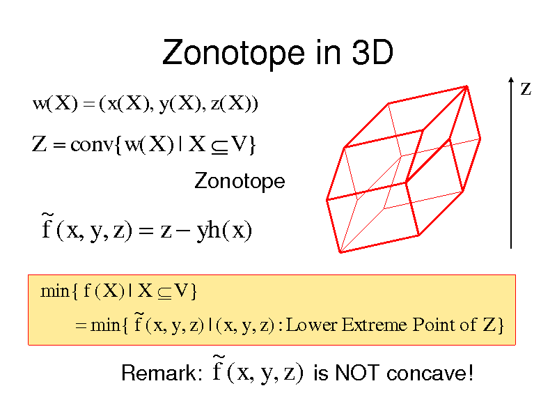 Slide: Zonotope in 3D w( X )  ( x( X ), y( X ), z( X ))  z  Z  conv{w( X ) | X  V } Zonotope  ~ f ( x, y, z )  z  yh( x) min{ f ( X ) | X  V } ~  min{ f ( x, y, z ) | ( x, y, z ) : Lower Extreme Point of Z }  ~ Remark: f ( x, y, z ) is NOT concave!