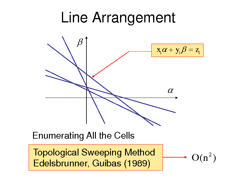 Slide: Line Arrangement  xi  yi   zi    Enumerating All the Cells Topological Sweeping Method Edelsbrunner, Guibas (1989)  O( n 2 )