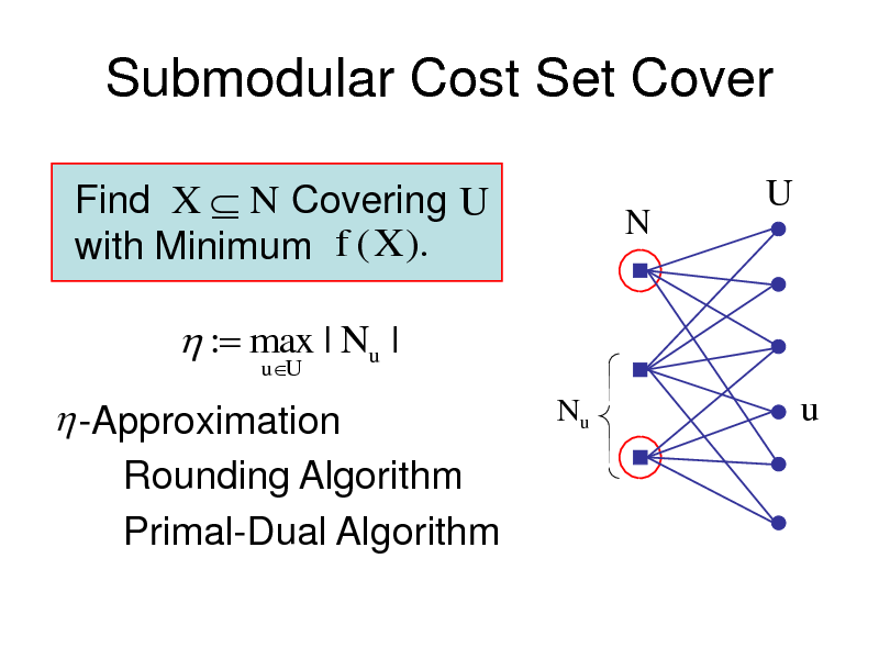 Slide: Submodular Cost Set Cover Find X  N Covering U with Minimum f (X ). N  U   : max | Nu | uU   -Approximation Rounding Algorithm Primal-Dual Algorithm  Nu  u